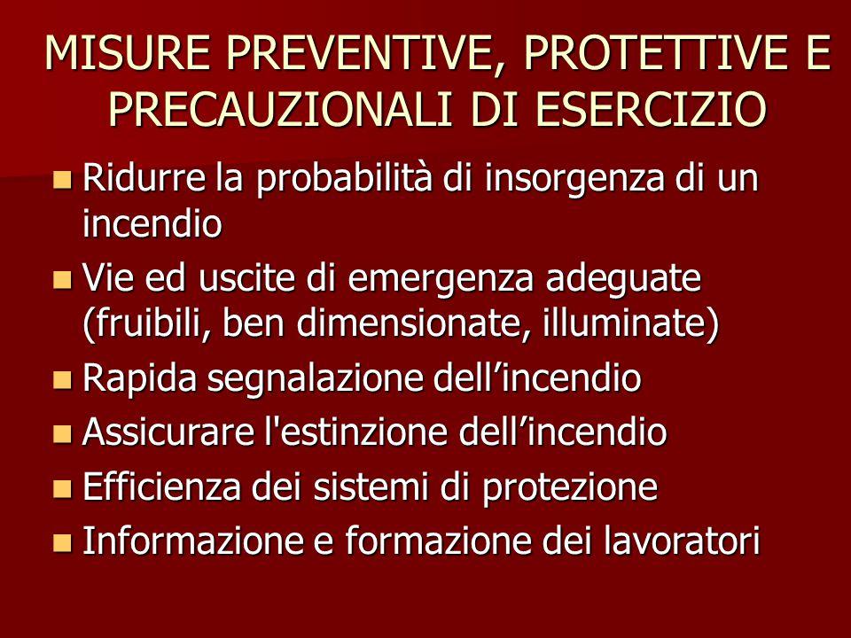 MISURE PREVENTIVE, PROTETTIVE E PRECAUZIONALI DI ESERCIZIO Ridurre la probabilità di insorgenza di un incendio Ridurre la probabilità di insorgenza di