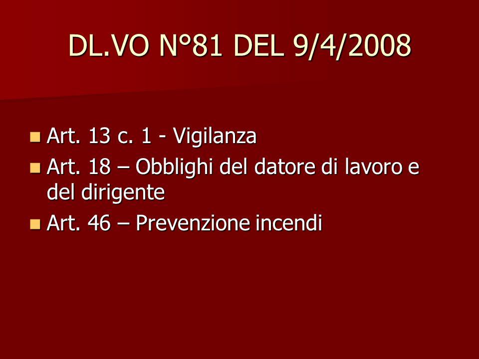 DL.VO N°81 DEL 9/4/2008 Art. 13 c. 1 - Vigilanza Art. 13 c. 1 - Vigilanza Art. 18 – Obblighi del datore di lavoro e del dirigente Art. 18 – Obblighi d
