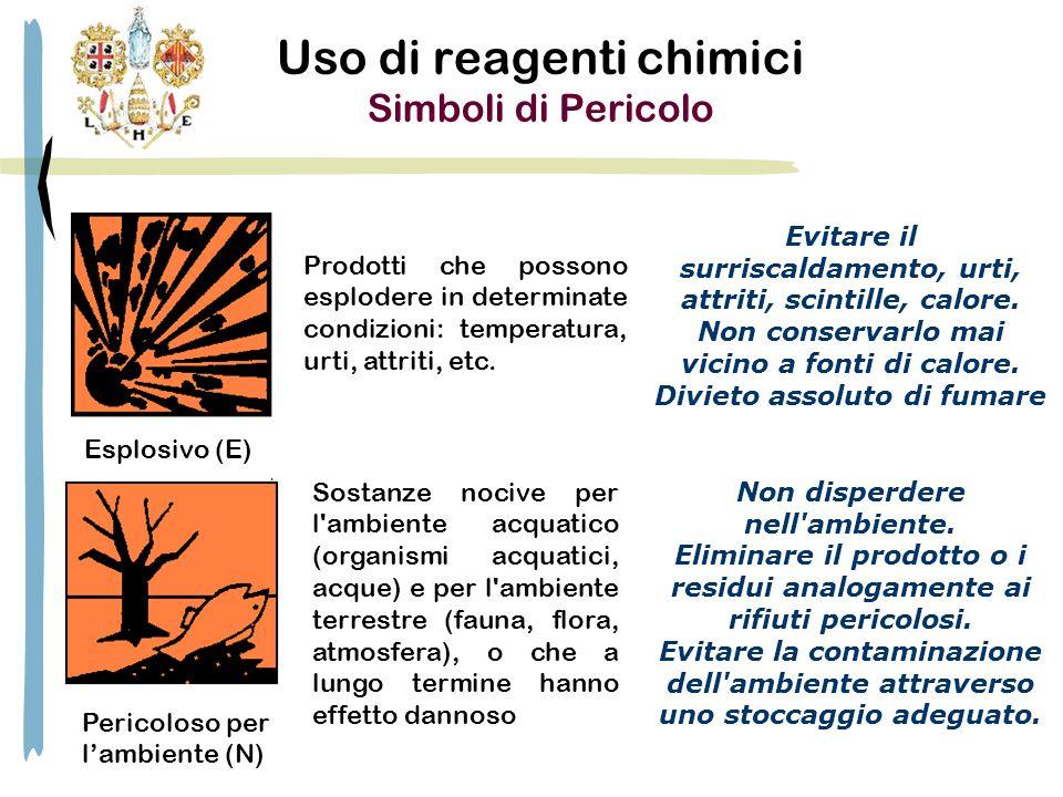 Uso di reagenti chimici Simboli di Pericolo Esplosivo (E) Pericoloso per l'ambiente (N) Sostanze nocive per l'ambiente acquatico (organismi acquatici,