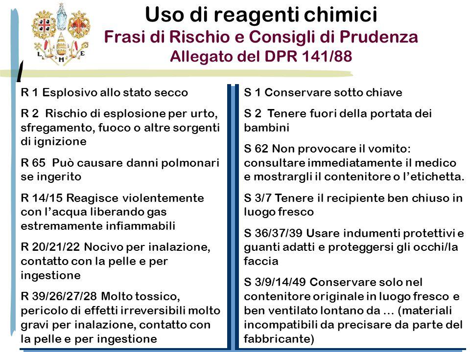 Uso di reagenti chimici Frasi di Rischio e Consigli di Prudenza Allegato del DPR 141/88 R 1 Esplosivo allo stato secco R 2 Rischio di esplosione per u