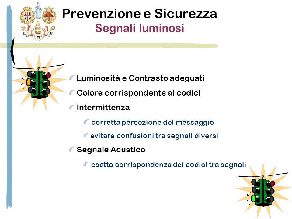 Prevenzione e Sicurezza Segnali luminosi Luminosità e Contrasto adeguati Colore corrispondente ai codici Intermittenza corretta percezione del messagg