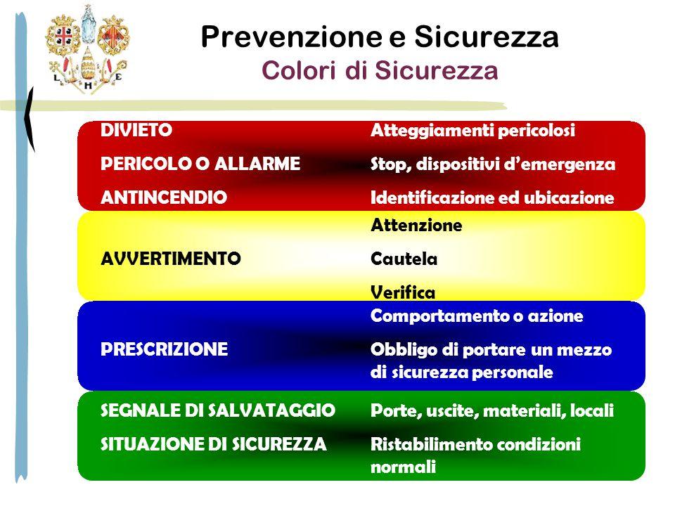 Prevenzione e Sicurezza Colori di Sicurezza DIVIETOAtteggiamenti pericolosi PERICOLO O ALLARMEStop, dispositivi d'emergenza ANTINCENDIOIdentificazione