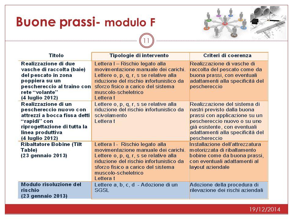 19/12/2014 Buone prassi- modulo F 11