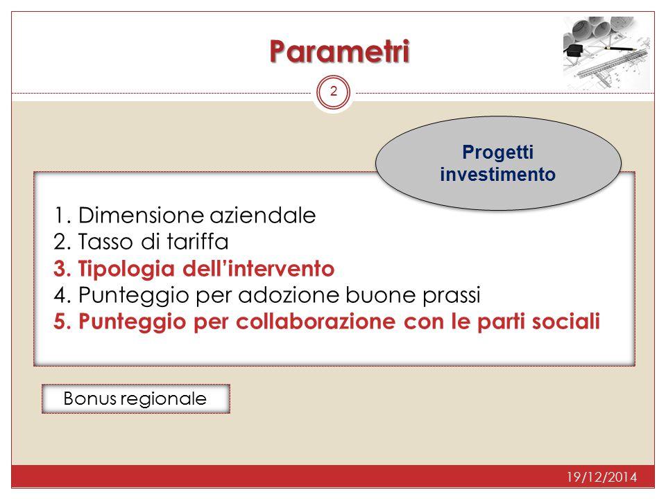 Parametri 2 1.Dimensione aziendale 2.Tasso di tariffa 3.Tipologia dell'intervento 4.Punteggio per adozione buone prassi 5.Punteggio per collaborazione