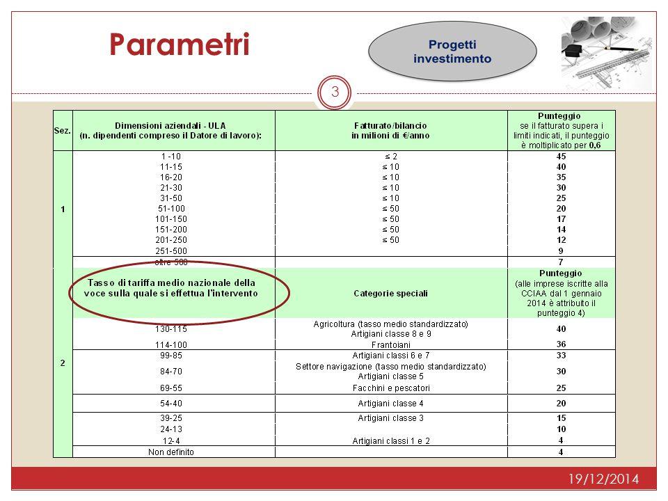 4 Parametri Progetti investimento 19/12/2014
