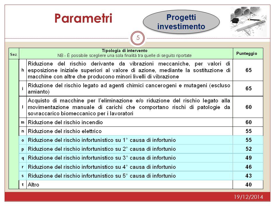 6 Soglia 120 Parametri Progetti investimento 19/12/2014
