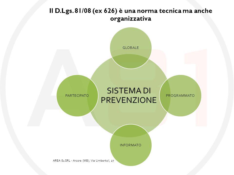SISTEMA DI PREVENZIONE GLOBALEPROGRAMMATOINFORMATOPARTECIPATO Il D.Lgs. 81/08 (ex 626) è una norma tecnica ma anche organizzativa AREA 81 SRL - Arcore