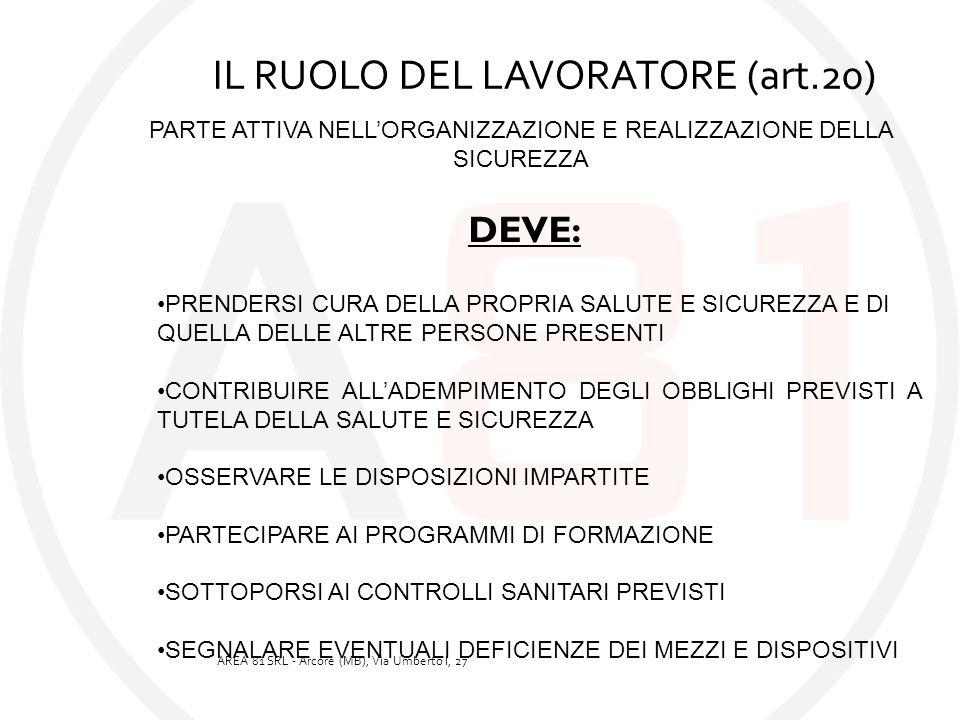IL RUOLO DEL LAVORATORE (art.20) DEVE: PARTE ATTIVA NELL'ORGANIZZAZIONE E REALIZZAZIONE DELLA SICUREZZA PRENDERSI CURA DELLA PROPRIA SALUTE E SICUREZZ
