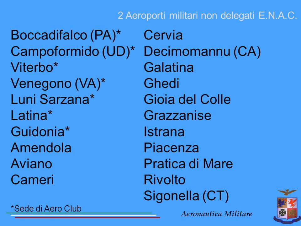 Aeronautica Militare Boccadifalco (PA)* Campoformido (UD)* Viterbo* Venegono (VA)* Luni Sarzana* Latina* Guidonia* Amendola Aviano Cameri *Sede di Aer