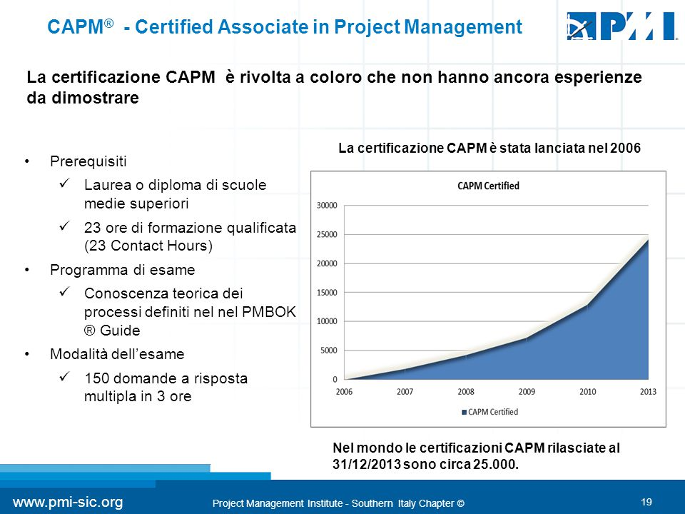 19 www.pmi-sic.org Project Management Institute - Southern Italy Chapter © Prerequisiti Laurea o diploma di scuole medie superiori 23 ore di formazion