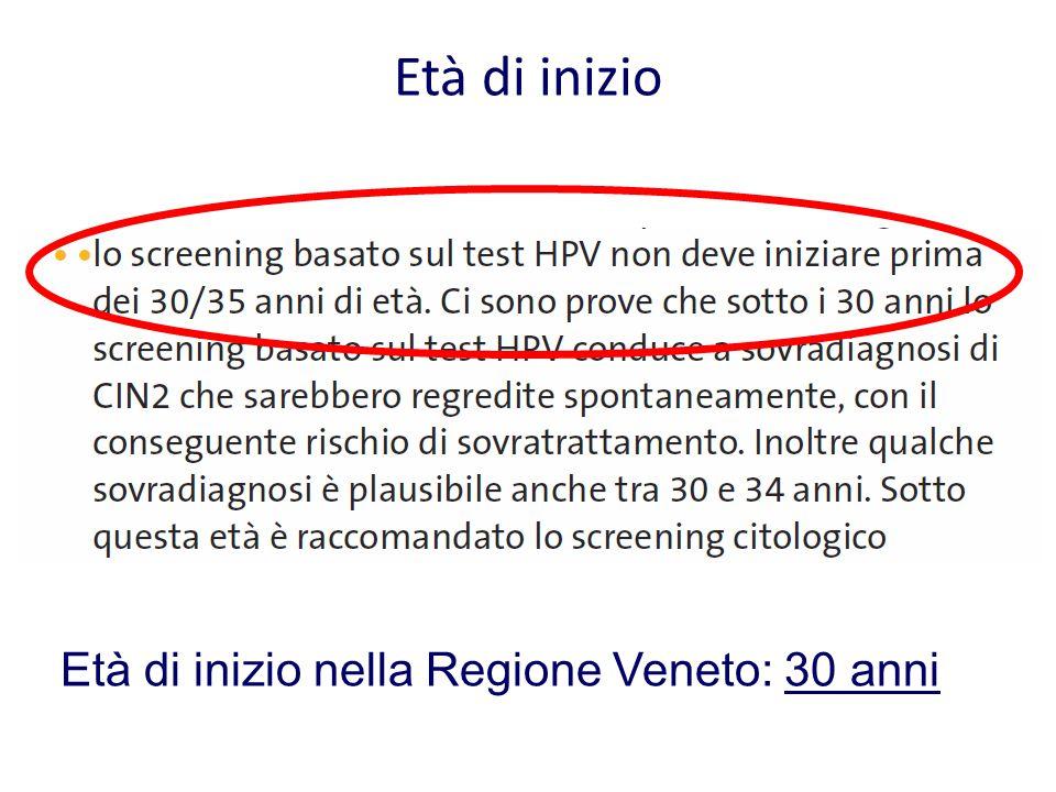 Età di inizio Età di inizio nella Regione Veneto: 30 anni