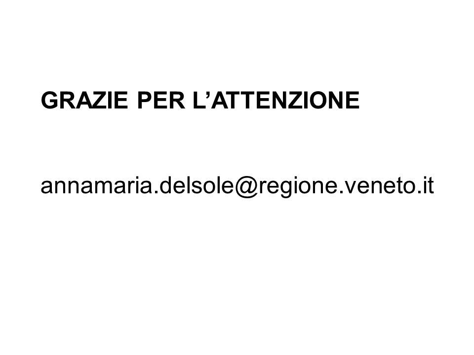 GRAZIE PER L'ATTENZIONE annamaria.delsole@regione.veneto.it