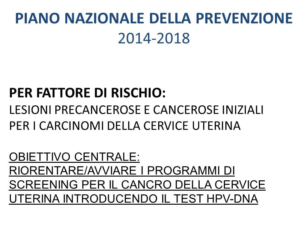 PER FATTORE DI RISCHIO: LESIONI PRECANCEROSE E CANCEROSE INIZIALI PER I CARCINOMI DELLA CERVICE UTERINA OBIETTIVO CENTRALE: RIORENTARE/AVVIARE I PROGRAMMI DI SCREENING PER IL CANCRO DELLA CERVICE UTERINA INTRODUCENDO IL TEST HPV-DNA PIANO NAZIONALE DELLA PREVENZIONE 2014-2018
