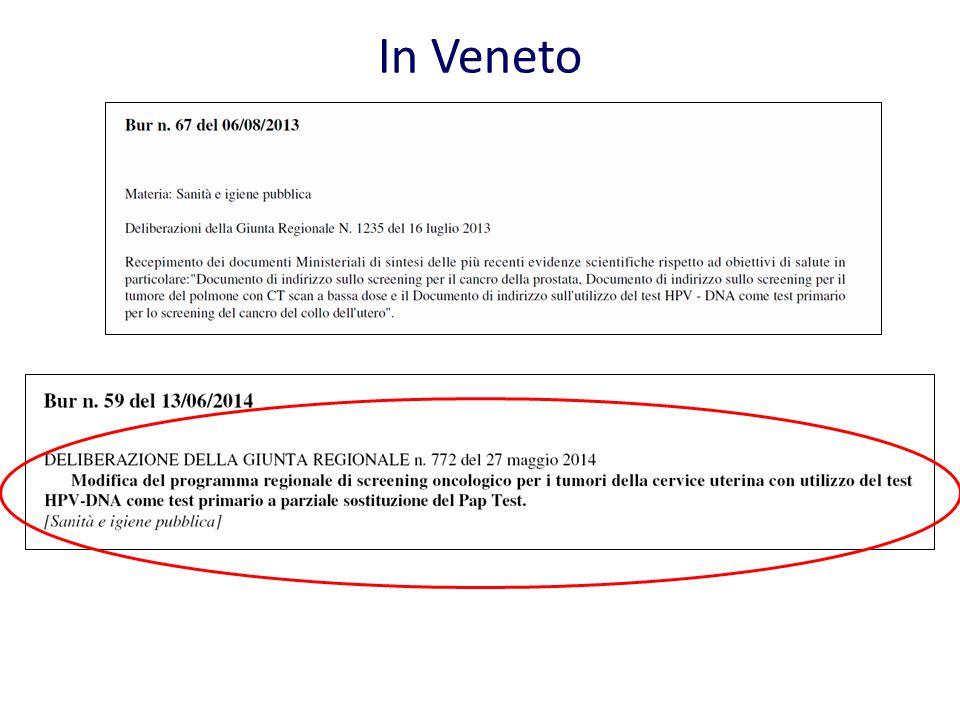 Gruppo di lavoro regionale  Registro Tumori del Veneto  Coordinamento Regionale Screening Oncologici  Sistema Informativo - Gruppo Tecnico Software della Prevenzione