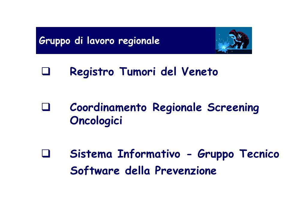 Gruppo di lavoro regionale  Registro Tumori del Veneto  Coordinamento Regionale Screening Oncologici  Sistema Informativo - Gruppo Tecnico Software