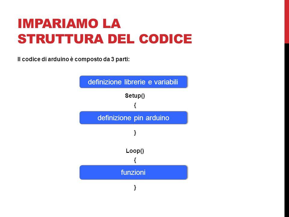 IMPARIAMO LA STRUTTURA DEL CODICE Il codice di arduino è composto da 3 parti: Setup() { } Loop() { } definizione librerie e variabili definizione pin