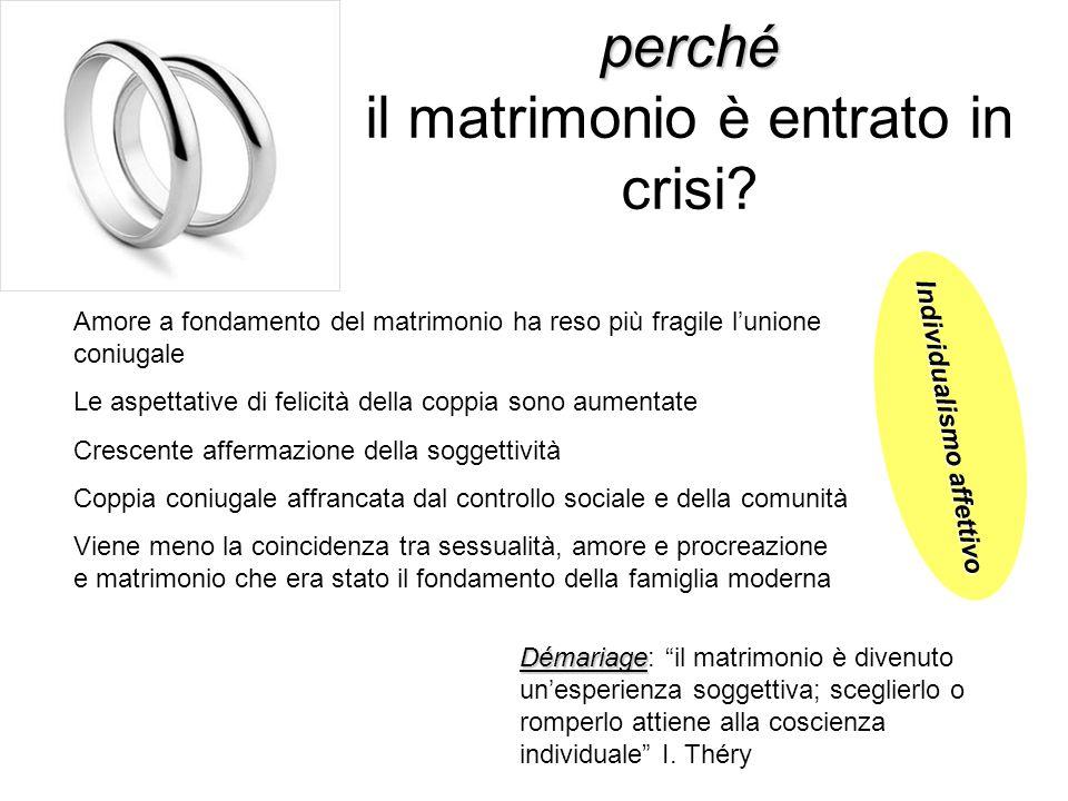 perché perché il matrimonio è entrato in crisi? Amore a fondamento del matrimonio ha reso più fragile l'unione coniugale Le aspettative di felicità de