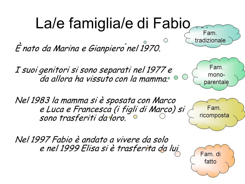 La/e famiglia/e di Fabio … È nato da Marina e Gianpiero nel 1970. I suoi genitori si sono separati nel 1977 e da allora ha vissuto con la mamma. Nel 1