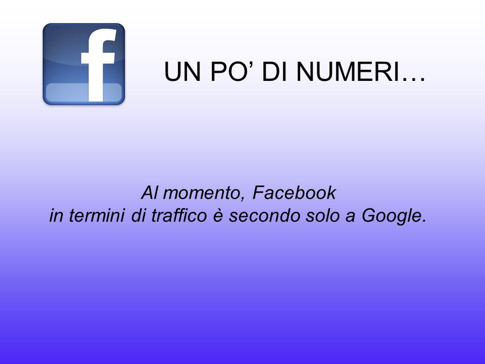 UN PO' DI NUMERI… Al momento, Facebook in termini di traffico è secondo solo a Google.