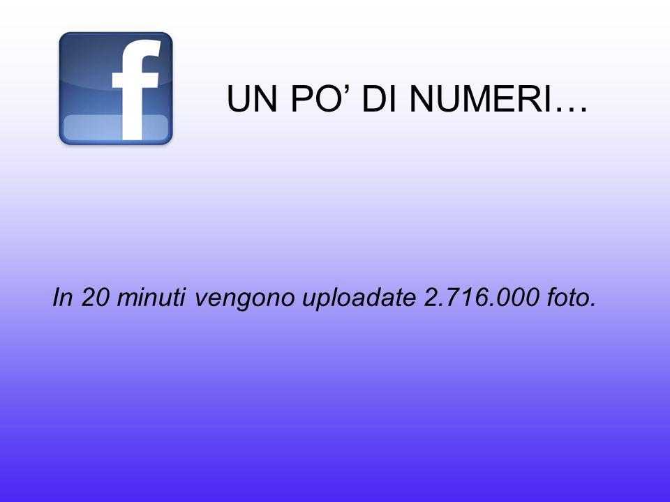 UN PO' DI NUMERI… In 20 minuti vengono uploadate 2.716.000 foto.