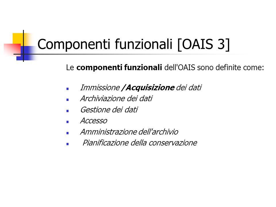 Le componenti funzionali dell OAIS sono definite come: Immissione /Acquisizione dei dati Archiviazione dei dati Gestione dei dati Accesso Amministrazione dell archivio Pianificazione della conservazione Componenti funzionali [OAIS 3]