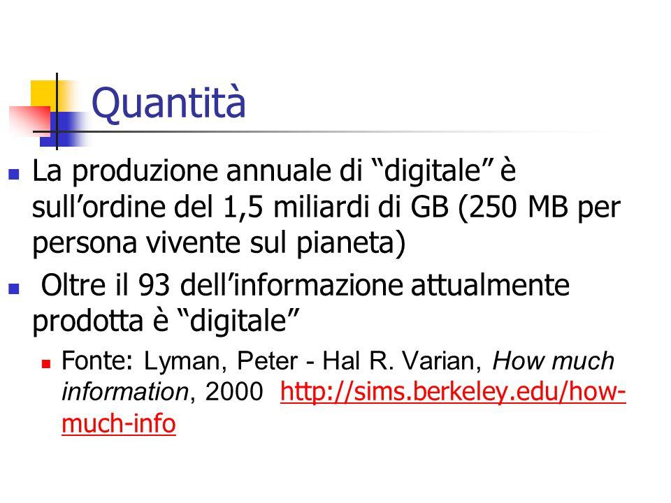 Quantità La produzione annuale di digitale è sull'ordine del 1,5 miliardi di GB (250 MB per persona vivente sul pianeta) Oltre il 93 dell'informazione attualmente prodotta è digitale Fonte: Lyman, Peter - Hal R.