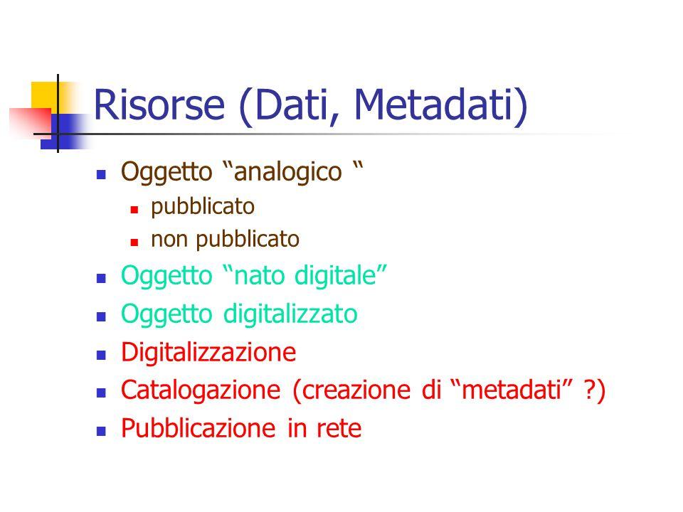 Risorse (Dati, Metadati) Oggetto analogico pubblicato non pubblicato Oggetto nato digitale Oggetto digitalizzato Digitalizzazione Catalogazione (creazione di metadati ?) Pubblicazione in rete