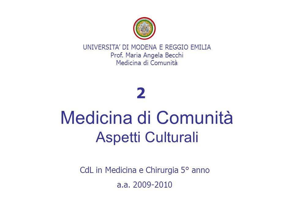 Cosa è la Medicina di Comunità E' la Disciplina del CdL in MC che fornisce competenze di base (conoscenze, abilità, capacità relazionali) nel settore della Assistenza Sanitaria Primaria/Cure Primarie
