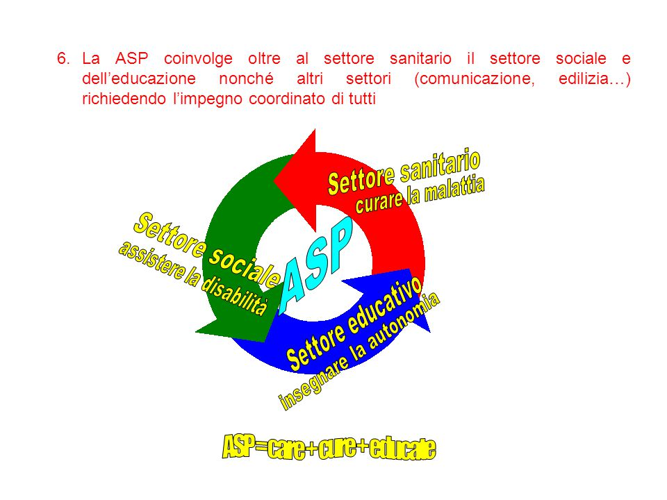 6.La ASP coinvolge oltre al settore sanitario il settore sociale e dell'educazione nonché altri settori (comunicazione, edilizia…) richiedendo l'impegno coordinato di tutti