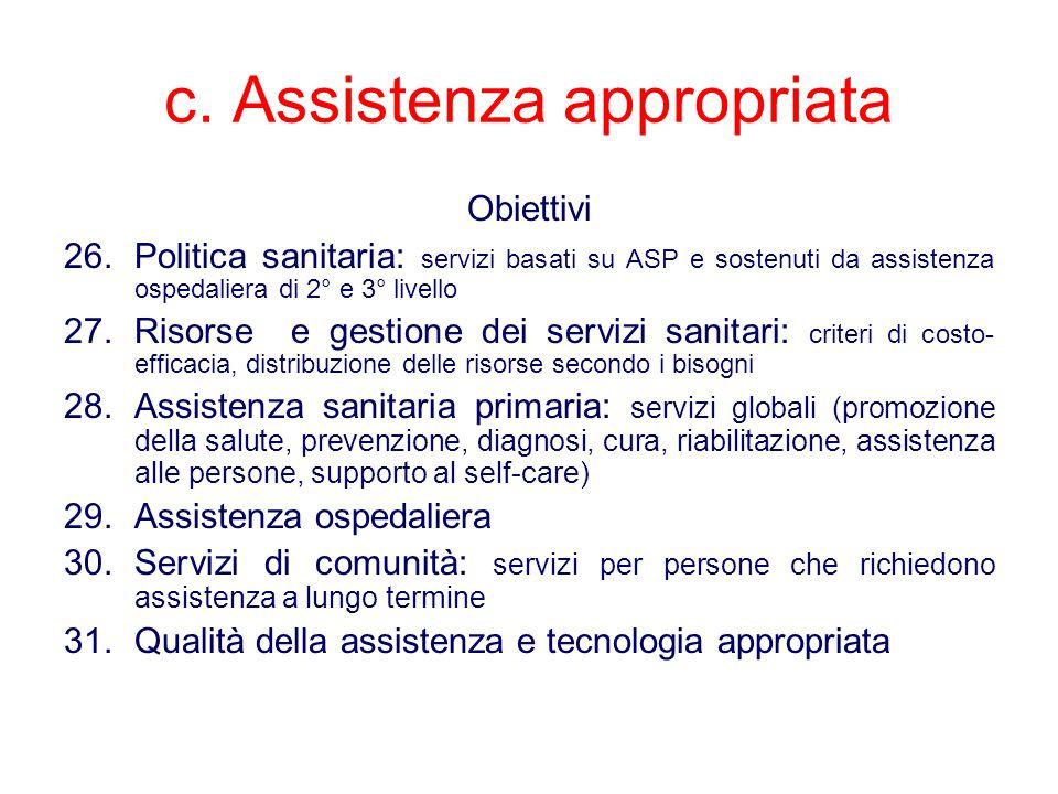 c. Assistenza appropriata Obiettivi 26.Politica sanitaria: servizi basati su ASP e sostenuti da assistenza ospedaliera di 2° e 3° livello 27.Risorse e