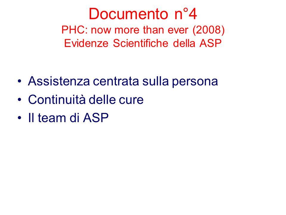 Documento n°4 PHC: now more than ever (2008) Evidenze Scientifiche della ASP Assistenza centrata sulla persona Continuità delle cure Il team di ASP