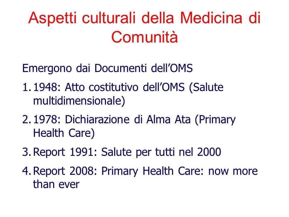 La Salute è uno stato di benessere fisico, mentale e sociale e non solo assenza di malattia Documento n°1 Atto Costitutivo del WHO (1948) Concetto di salute