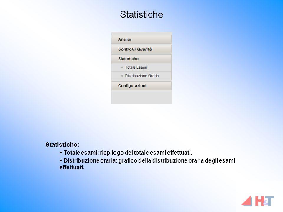 Statistiche:  Totale esami: riepilogo del totale esami effettuati.