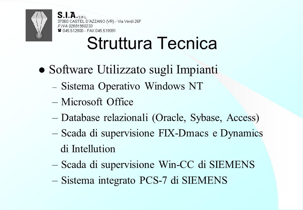 l Software Utilizzato sugli Impianti – Sistema Operativo Windows NT –Microsoft Office –Database relazionali (Oracle, Sybase, Access) –Scada di supervi