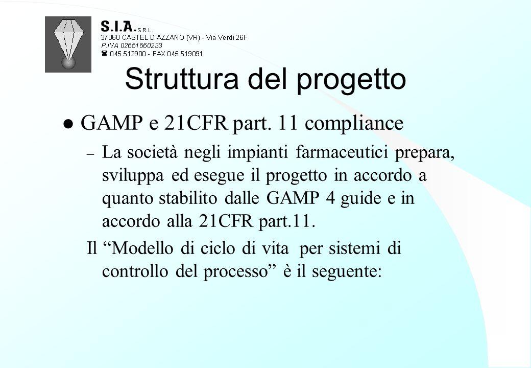 Struttura del progetto l GAMP e 21CFR part. 11 compliance – La società negli impianti farmaceutici prepara, sviluppa ed esegue il progetto in accordo