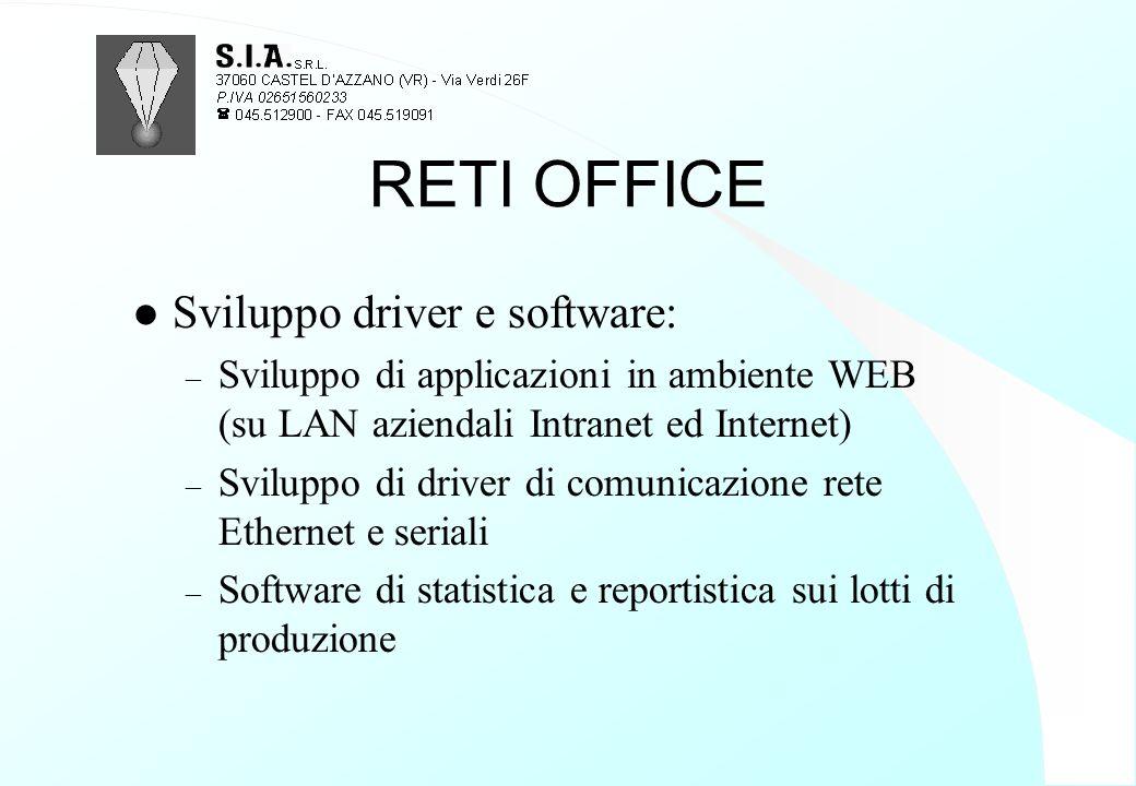 RETI OFFICE l Sviluppo driver e software: – Sviluppo di applicazioni in ambiente WEB (su LAN aziendali Intranet ed Internet) – Sviluppo di driver di c