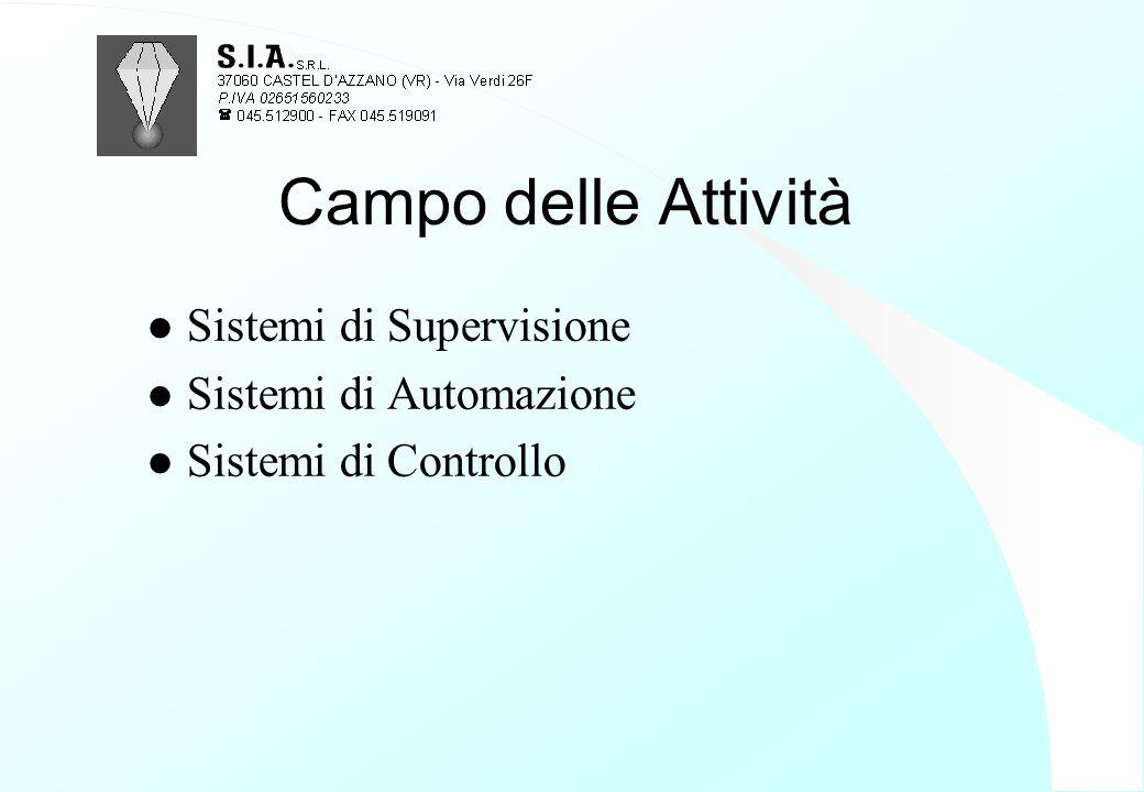 Campo delle Attività l Sistemi di Supervisione l Sistemi di Automazione l Sistemi di Controllo