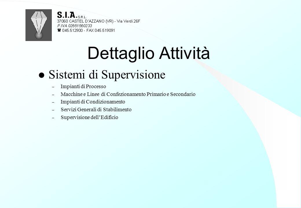 Dettaglio Attività l Sistemi di Supervisione – Impianti di Processo – Macchine e Linee di Confezionamento Primario e Secondario – Impianti di Condizio