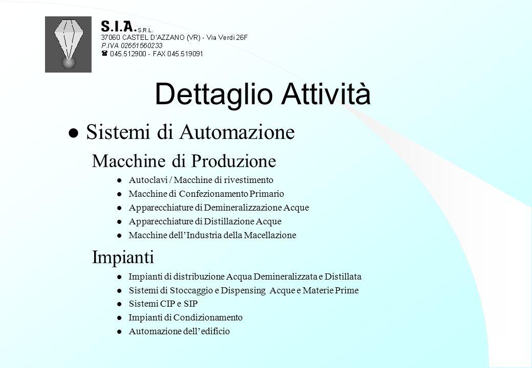Dettaglio Attività l Sistemi di Automazione Macchine di Produzione l Autoclavi / Macchine di rivestimento l Macchine di Confezionamento Primario l App
