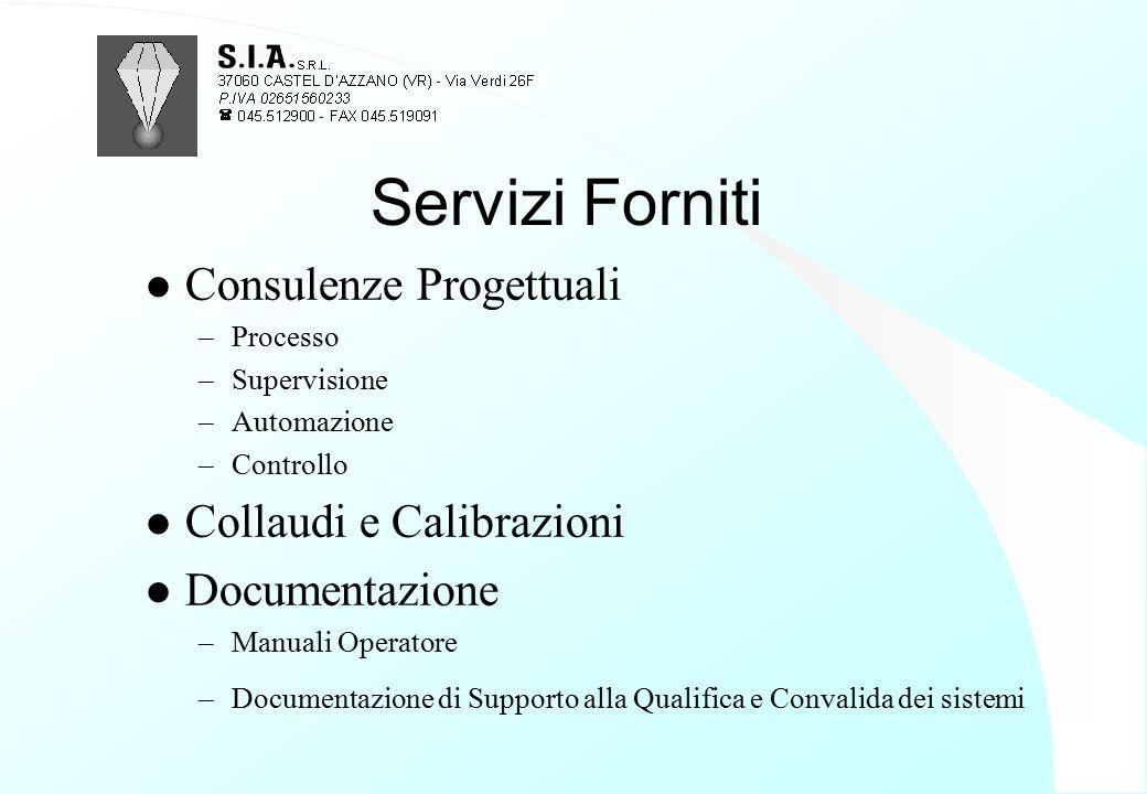 Servizi Forniti l Consulenze Progettuali –Processo –Supervisione –Automazione –Controllo l Collaudi e Calibrazioni l Documentazione –Manuali Operatore
