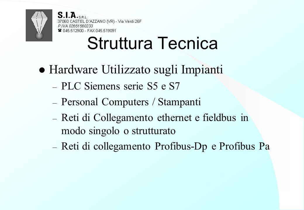 l Hardware Utilizzato sugli Impianti – PLC Siemens serie S5 e S7 – Personal Computers / Stampanti – Reti di Collegamento ethernet e fieldbus in modo s