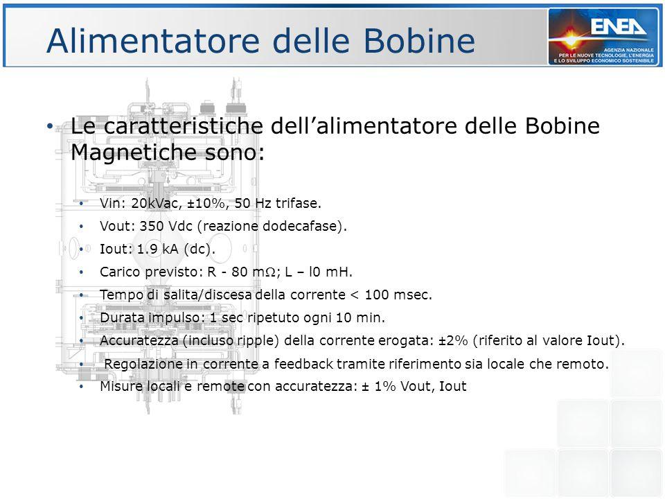 Alimentatore delle Bobine Le caratteristiche dell'alimentatore delle Bobine Magnetiche sono: Vin: 20kVac, ±10%, 50 Hz trifase. Vout: 350 Vdc (reazione