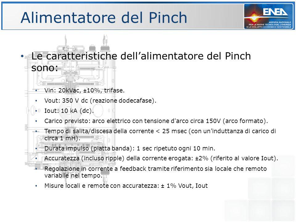 Alimentatore del Pinch Le caratteristiche dell'alimentatore del Pinch sono: Vin: 20kVac, ±10%, trifase. Vout: 350 V dc (reazione dodecafase). Iout: 10