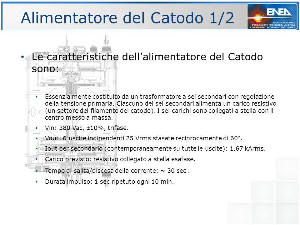 Alimentatore del Catodo 1/2 Le caratteristiche dell'alimentatore del Catodo sono: Essenzialmente costituito da un trasformatore a sei secondari con re
