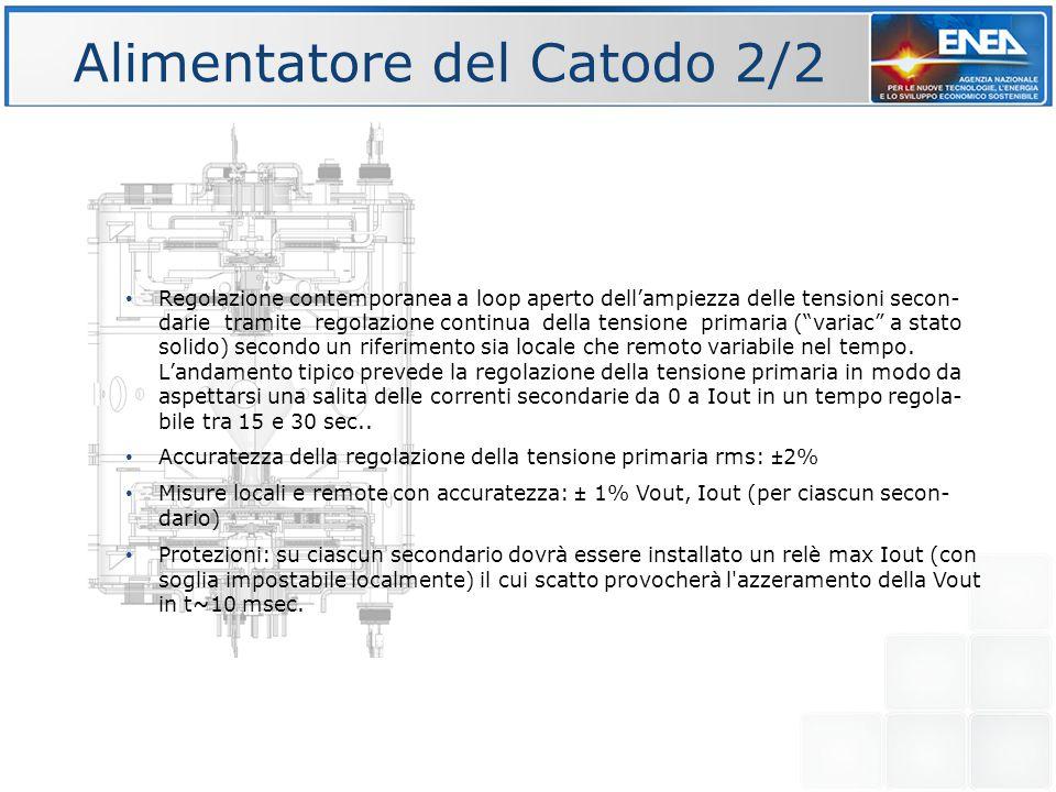 Alimentatore del Catodo 2/2 Regolazione contemporanea a loop aperto dell'ampiezza delle tensioni secon- darie tramite regolazione continua della tensi