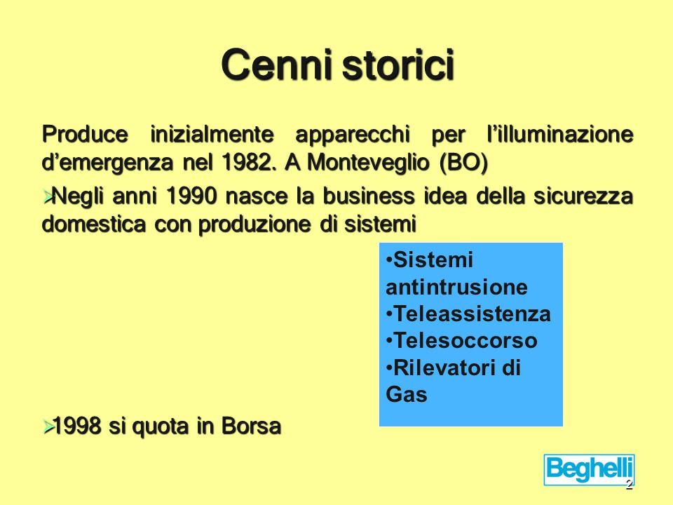 Cenni storici Produce inizialmente apparecchi per l'illuminazione d'emergenza nel 1982.