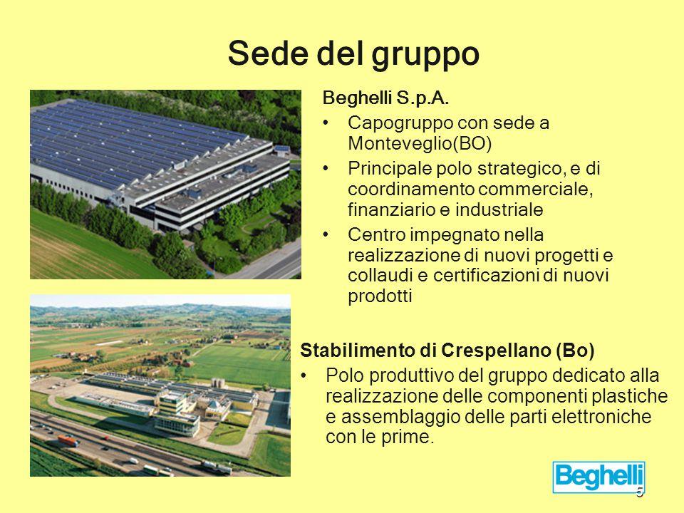 Beghelli S.p.A.