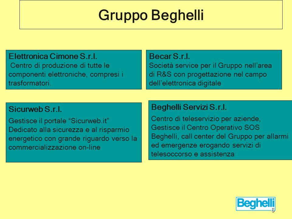  Beghelli-Elplast a.s.: centro di produzione di tecnologie metalliche situato in Repubblica Ceca.
