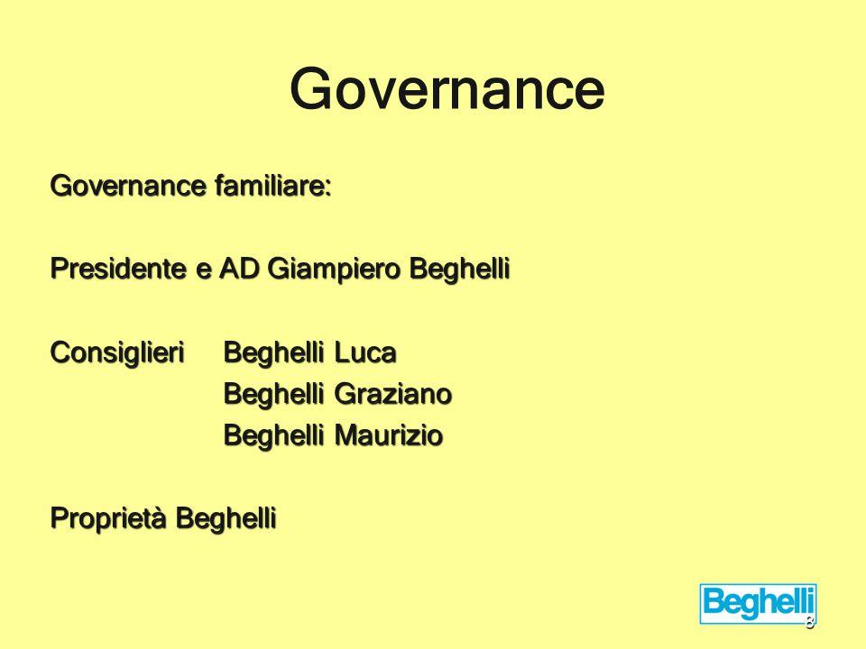 Governance Governance familiare: Presidente e AD Giampiero Beghelli Consiglieri Beghelli Luca Beghelli Graziano Beghelli Maurizio Proprietà Beghelli 8