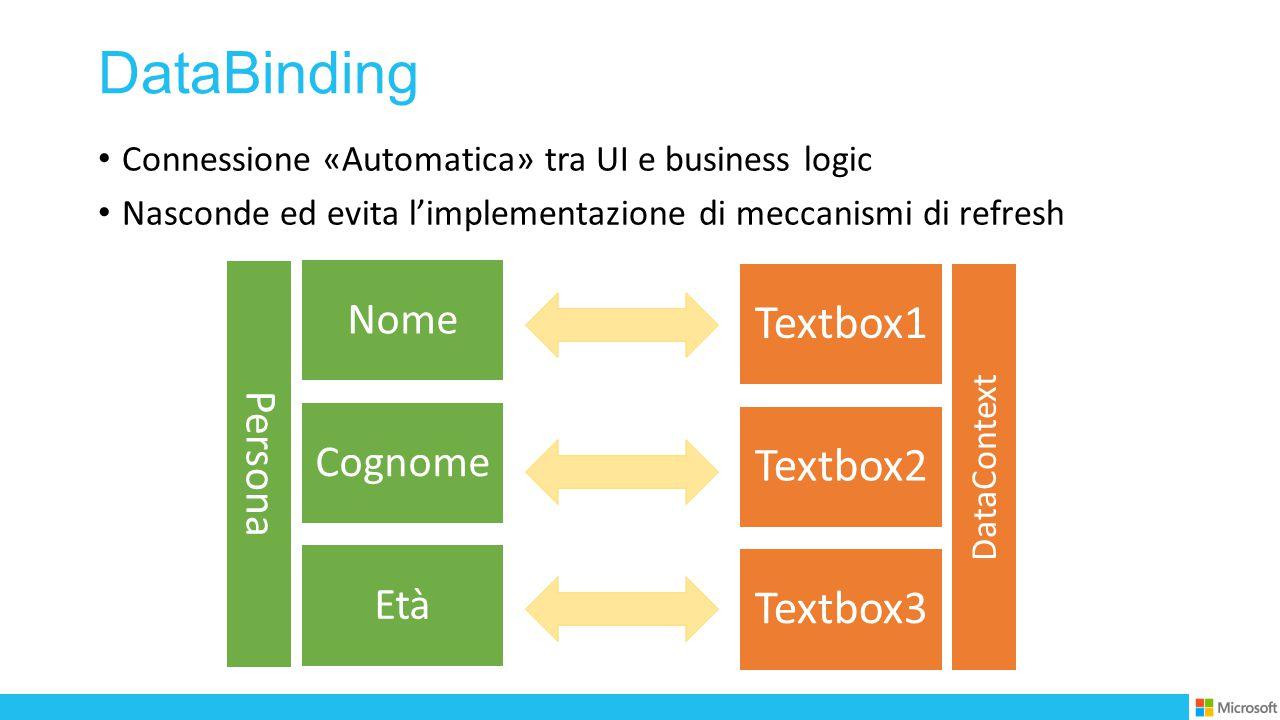 DataBinding Connessione «Automatica» tra UI e business logic Nasconde ed evita l'implementazione di meccanismi di refresh Textbox1 Textbox2 Textbox3 Persona DataContext